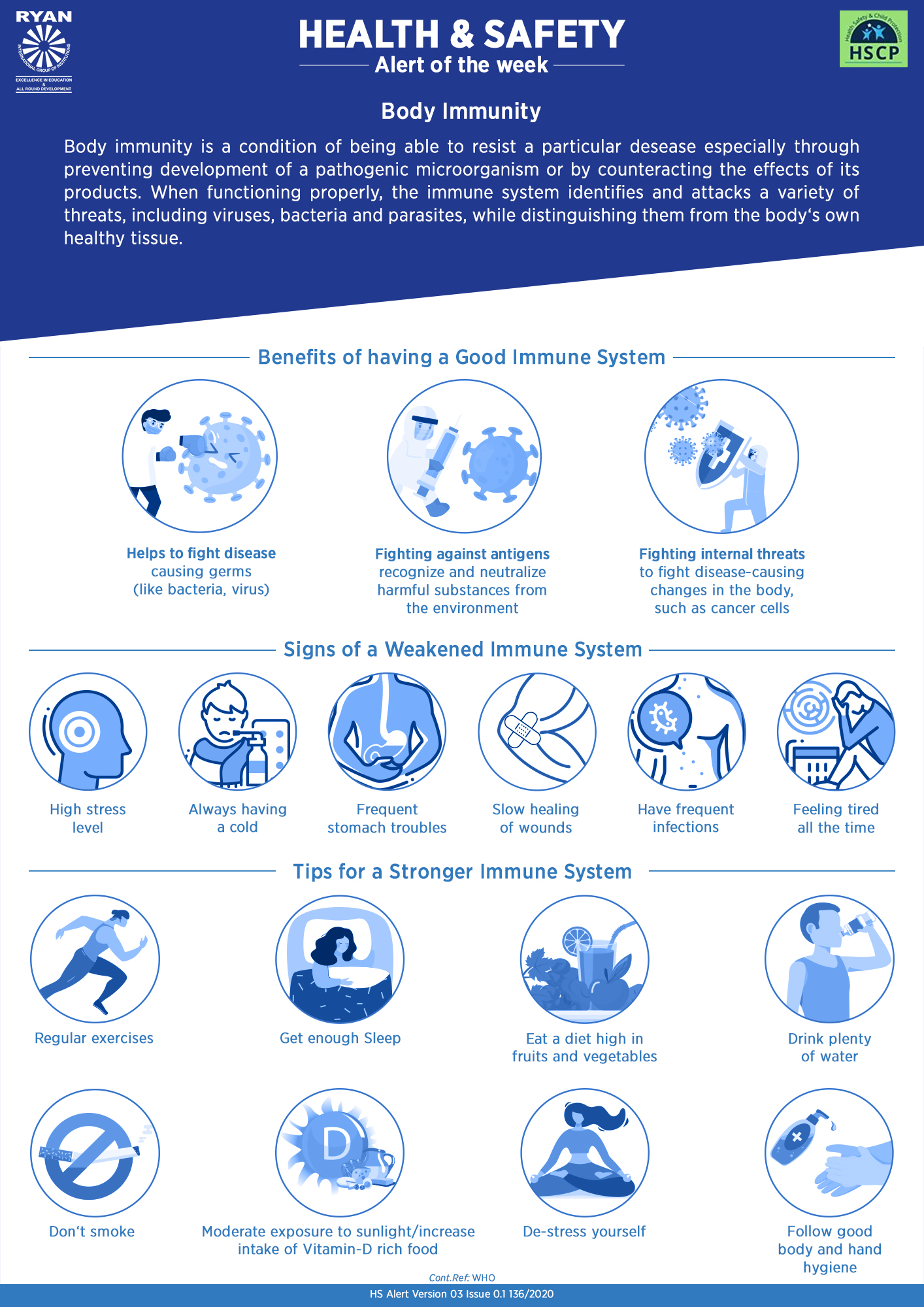 Ryan International School - Health and Safety - Signs of good and weak immune system and tips to boost your immunity