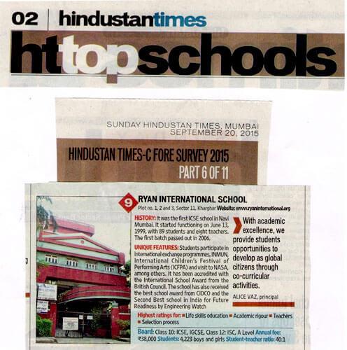 Hindustan Times Survey 2015